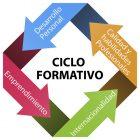 CALENDARIO EXÁMENES FINALES DE CICLOS FORMATIVOS (ENSEÑANZA MODULAR)