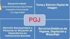 PROGRAMA DE GARANTÍA JUVENIL 18-19